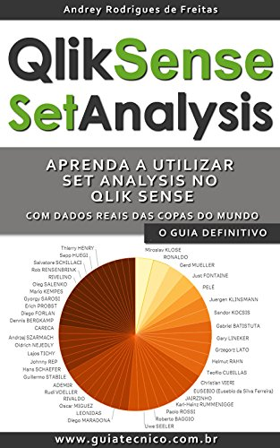 Qlik Sense & Set Analysis: O Guia Definitivo (Portuguese Edition)