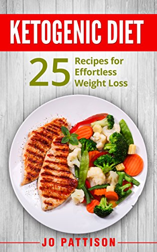 keto diet with recioes for weight loss