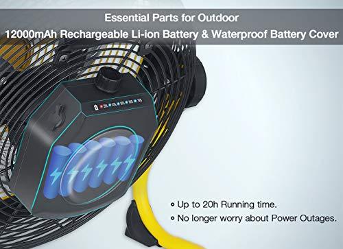 best outdoor floor fans