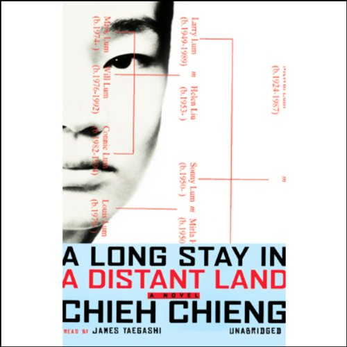 A Long Stay in a Distant Land audiobook cover art