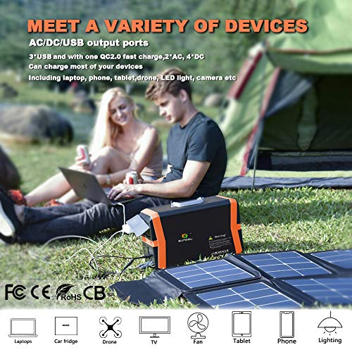 Portable Power Supply 1000W Generator for Outdoors Camping Outages Emergency 1010Wh with SUNGZU Portable Power Station 2 110V AC Outlet 2 DC 4 USB for Home and Outdoor Camping