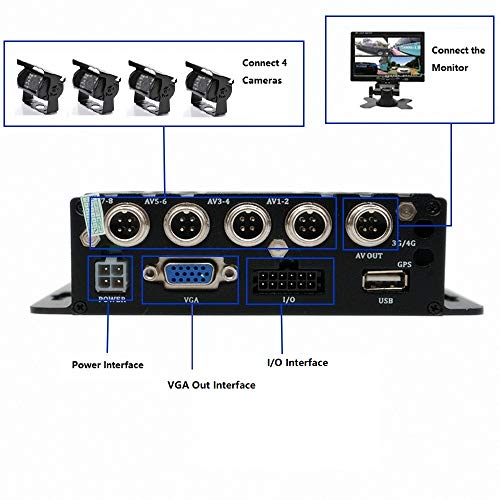 Support up to 128GB WeniChen 4 Channel 720P Car DVR AHD Video//Audio SD Card Recorder with VGA Port for Bus Truck Trailer Van Car Vehicle Surveillance
