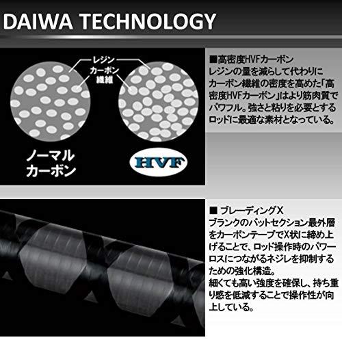 ダイワ(DAIWA)ジギングロッドブラスト・VJ63MLS・V釣り竿