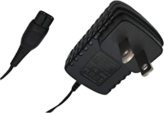 5.5V 600mA AC DC Adapter Charger for Karcher Window VAC WV50 WV55 WV60 WV70 WV75 WV2 WV5 Vac Vacuum Battery Power Supply