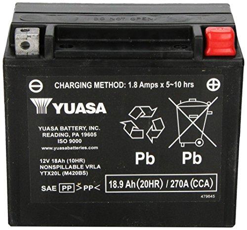 Yuasa YUAM420BS YTX20L Battery