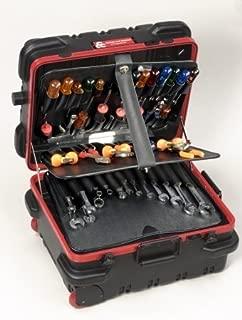 ellis tools