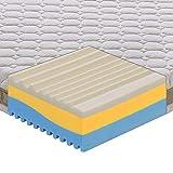 Zoom IMG-1 materassiedoghe materasso piazza e mezza