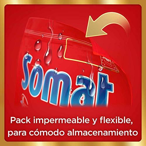 Somat 2668774