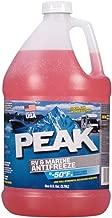 PEAK RV & Marine Antifreeze -50°F Guaranteed