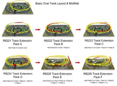Hornby R8221 00 Gauge Track Extension Pack A