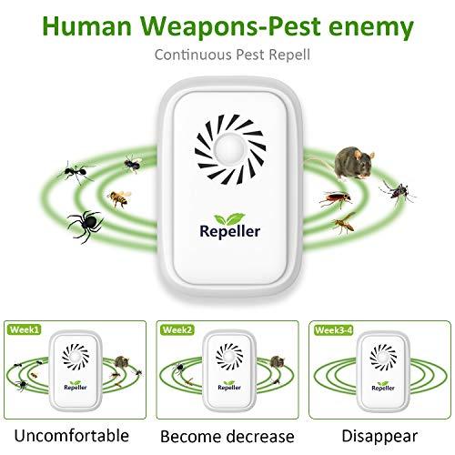 ROOTOK Repelente Ultrasonico Mosquitos, Electrónico Repelente Mosquitos Insectos para Interiores Anti Cucarachas, Moscas, Mosquitos, Ratones, Arañas,100{cb47accba537f5d60dbee3d4968161e1b529400aa4a43bce8a1e717cefd754ee} Inofensivo para Mascotas y Humanos (Blanco)