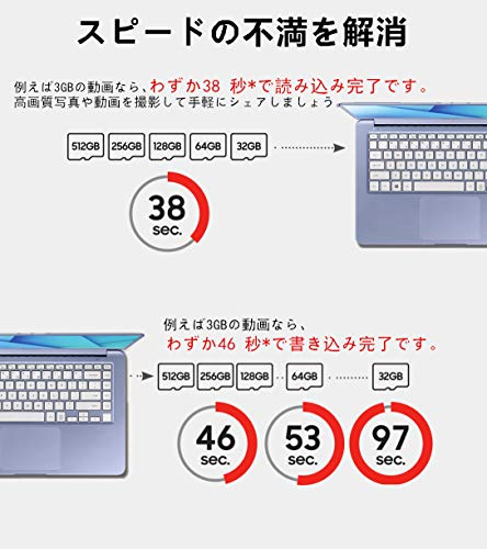 『【Fire, Fire HD 8, Fire HD 10対応】Samsung microSDカード64GB EVOPlus Class10 UHS-I対応 Nintendo Switch 動作確認済 海外リテール MB-MC64G』の6枚目の画像