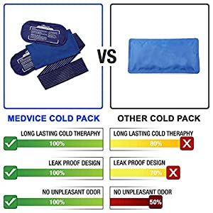Medvice 2 Reusable Hot and Cold Ice Packs for Injuries, Joint Pain, Muscle Soreness and Body Inflammation, Reusable Gel Wraps – Adjustable for Knees, Back, Shoulders and Legs
