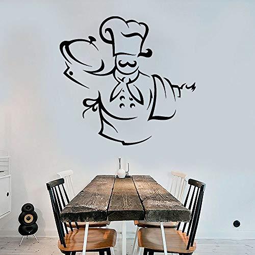 Tianpengyuanshuai muurstickers, voor restaurant, keuken, bakplaat, vinyl, muur, ramen, slaapkamer, design, zelfklevend, decoratie van het huis