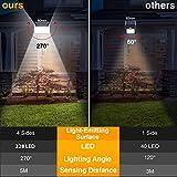 Zoom IMG-2 luce solare led esterno 4