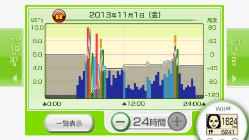 WiiFitUバランスWiiボード(シロ)+フィットメーター(ミドリ)セット-WiiU