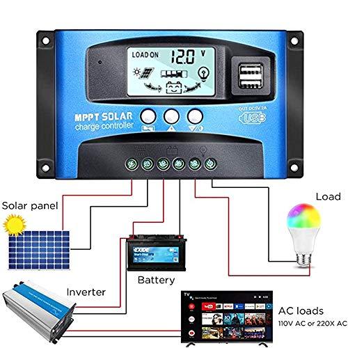 LCTS Solarladeregler 12V 24V MPPT-Laderegler, einstellbare Spannung LED-Anzeige 30A-100A Dual USB Ports, für Straßenlaterne Kontrolle, Aufladen der Akkus,50a