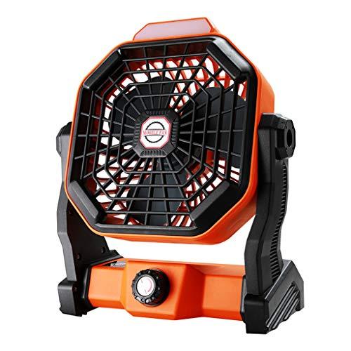 perfk Ventilador Portátil de Panel Solar USB con Luz LED, Velocidad Ajustable, 3 Balde, Ventilador Personal de Escritorio para El Hogar del Coche para