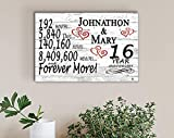 Broad Bay Personalized 16 Year Anniversary Sign Gift Sixteenth Wedding Anniversary 16th for Couple Him Or Her Days Minutes Years