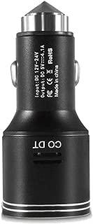 ibdone Multi-Function Car Carbon Monoxide Detector, Rapid Car Charger With Dual USB Smart Port(QC 3.0 Port & USB Type C Port), CO Alarm Detector with Life Safety Hammer (Black)
