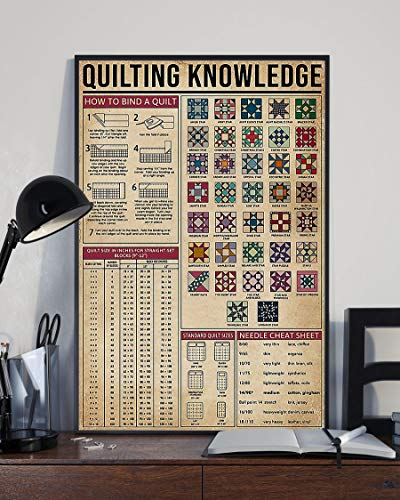 HolyShirts Quilting Knowledge How to Bind a Quilt Poster (24