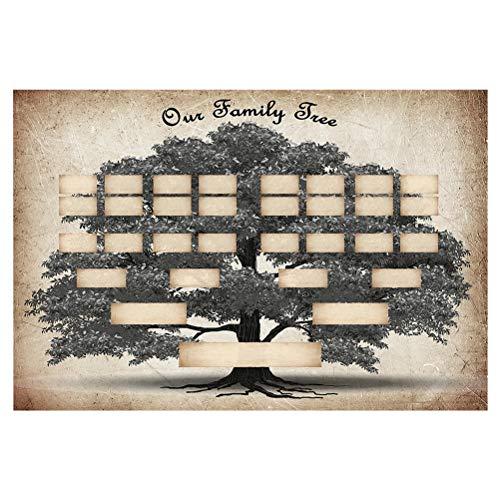 CLFYOU 5 Familie mit Mehreren Generationen Baum Chart Weinlese-Wand-Kunst-Leinwand Posterdruck Ancestry Genealogie Bild Hauptwand-Kunst-Dekor 36x24cm