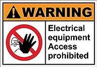 私有地は狩猟禁止、釣り禁止、立ち入り禁止 メタルポスタレトロなポスタ安全標識壁パネル ティンサイン注意看板壁掛けプレート警告サイン絵図ショップ食料品ショッピングモールパーキングバークラブカフェレストラントイレ公共の場ギフト