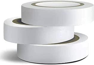 2PK 10MM Powder Coating Plating Anodizing Green High Temperature Masking Tape