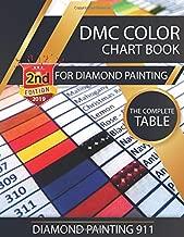 full dmc color list