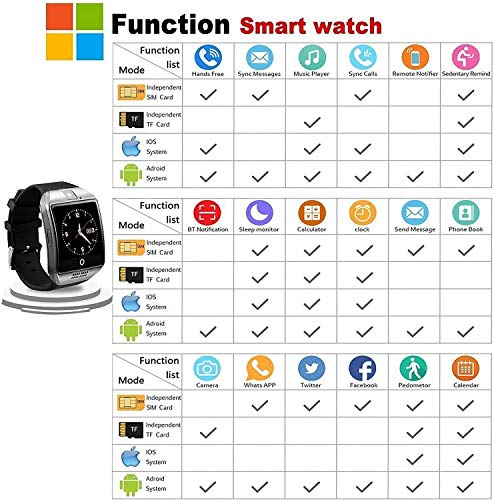 CNPGD [U.S. Office & Warranty Smart Watch All-in-1 Weather Proof Smartwatch Watch Cell Phone for Android, Samsung, Galaxy Note, Nexus, HTC, Sony (Black, M)