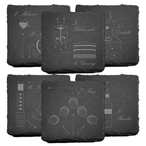 Sottobicchieri per bevande, set da 6 pezzi in ardesia con illustrazione del processo di distillazione, sottobicchieri in ardesia per la casa e la sala da pranzo, colore: nero