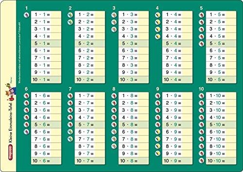 Fragenbär-Lerntafel: Kleine Einmaleins-Tafel, 32 x 22,5 cm: stabiler Karton, folienbeschichtet, wiederbeschreibbar mit abwischbaren ... ohne Stift) (Lerne mehr mit Fragenbär)