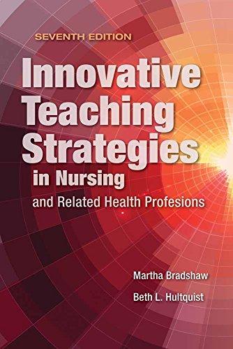 Nursing Patient Education