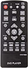 ALLIMITY COV31736202 Remote Control Replacement for LG DVD Player COV31736202 DP132 DP132NU
