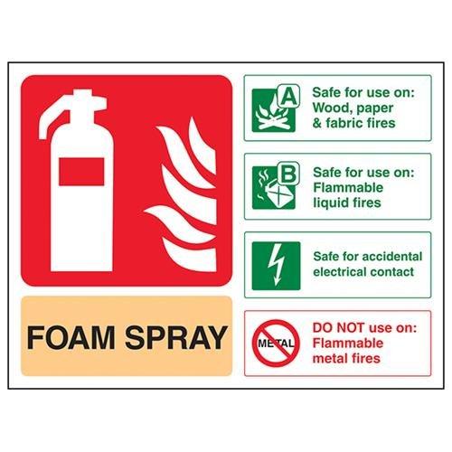 VSafety 11024AR-S brandblusser bord, Foam Spray ID Safe voor elektrisch contact, zelfklevend, landschap, 200 mm x 150 mm, Beige/zwart/groen/rood