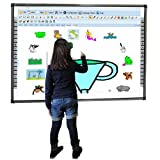 unit providing organized and simplified teaching. Globus Digital Teaching system is designed and developed in a way that it can be integrated in a single wall mount unit organized and simplified teaching