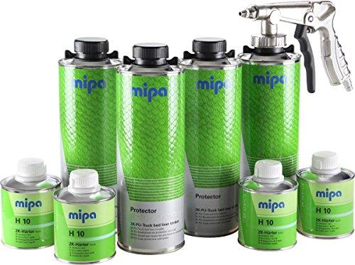 MIPA Schutzfolie, transparent/färbbar