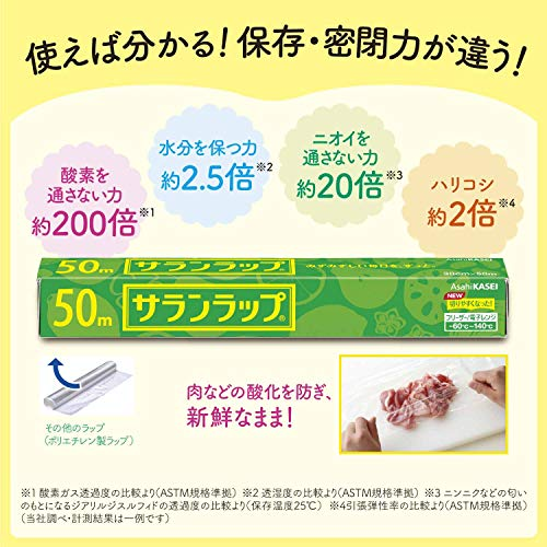 旭化成ホームプロダクツ『サランラップ』