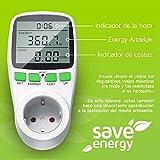 Medidor de consumo eléctrico - 2