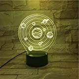 Lámpara de ilusión 9 Planet 3D Baterías de luz en el Sistema Solar para una entrega rápida, para la decoración de la habitación Efectos visuales de luz nocturna LED