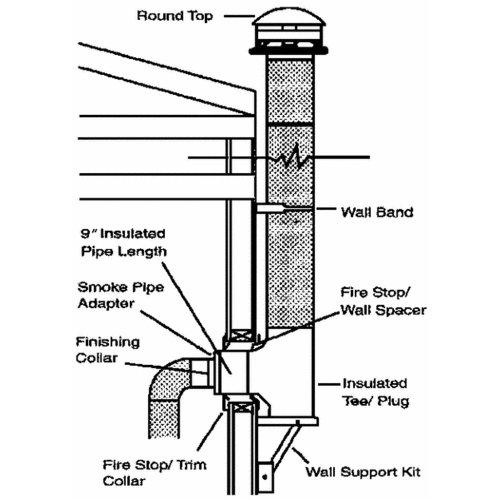 selkirk 8 chimney pipe - 8
