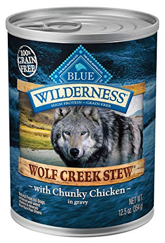 Is There a Recall on Blue Wilderness Dog Food?