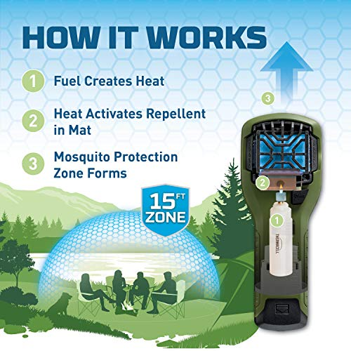 Thermacell MR300 Portable Mosquito Repeller, Green; Effective Mosquito Repellent; Includes 12 Hours of Refills; No Spray, No DEET, No Open Flame; Scent-Free Bug Spray Alternative