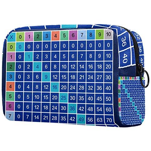 KAMEARI Bolsa de cosméticos multiplicación de la mesa-01 grande bolsa de cosméticos organizador multifuncional bolsas de viaje