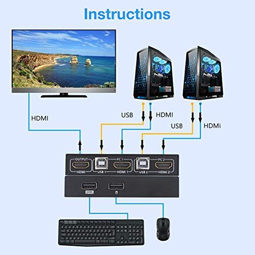 KVM HDMI Switch, USB Switch Hub 4K HDMI Umschaltbox 2-in-1 Out Für 2 Computer Tastatur Und Mausunterstützung 4K @ 30Hz 3D Für Laptop, PC, PS4, HDTV (mit 2 USB-Kabeln, 1 HDMI-Kabel)