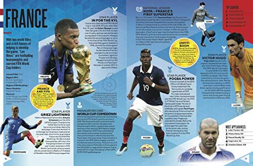 FIFA World Football Records 2021