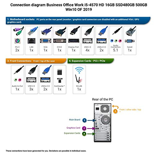 Ankermann Business Office Work PC Intel i5 4x3,2Ghz HD Graphic 16GB RAM 480GB SSD 500GB HDD Windows 10 PRO W-LAN Office Professional