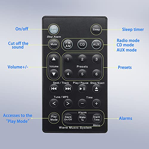 Remote Control for Bose Sound Touch Wave Music Radio System CD AWR1B1 AWR1B2 AWRCC1 AWRCC2 AWRCC3 AWRCC4 AWRCC5 AWRCC6 AWRCC7 AWRCC8 (Without Battery)