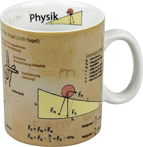 Könitz Kaffeebecher Wissensbecher (Physik)