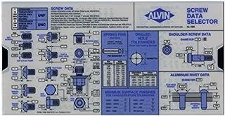 Alvin 7355 Screw Data Selector